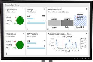New version of Syslink SAP monitoring software released