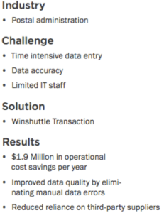 1.9m per year saved using Winshuttle Transaction